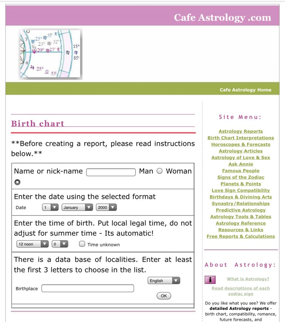 20 Cafe Astrology Birth Chart Compatibility   Zodiac art, Zodiac ...